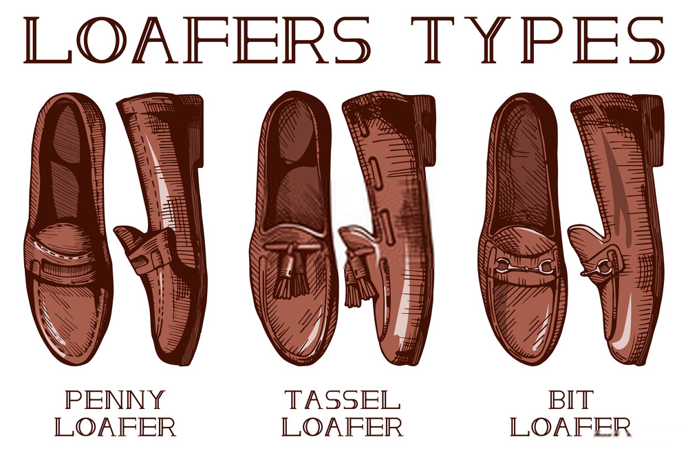 types-of-shoes-for-men-loafers-types