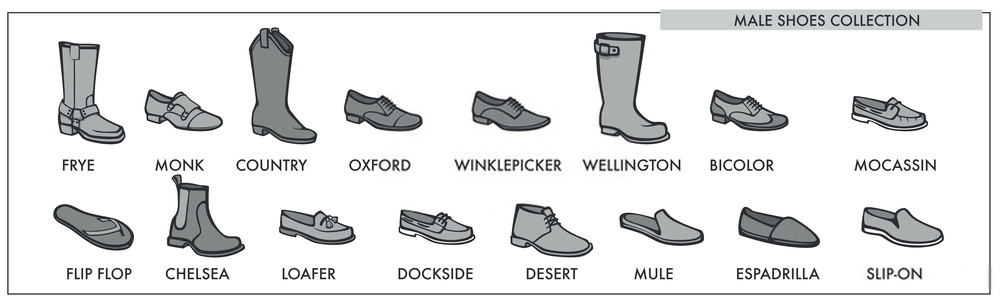 types-of-shoes-for-men